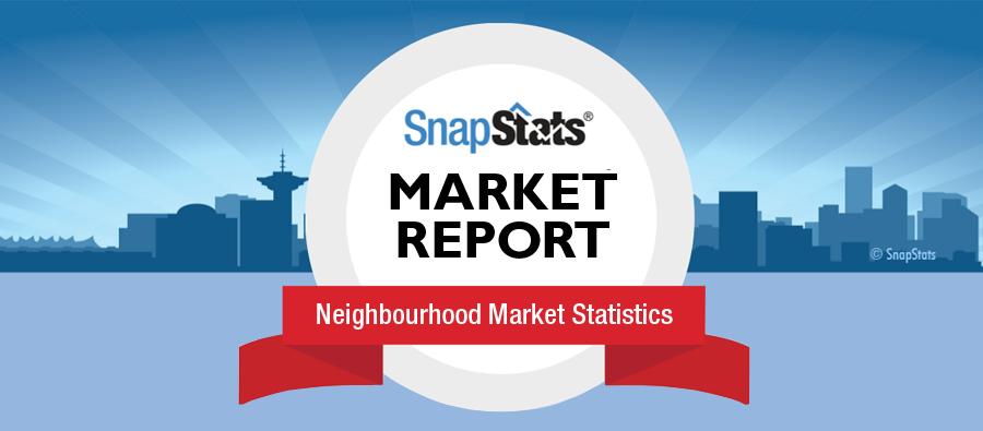 SnapStats Market Report